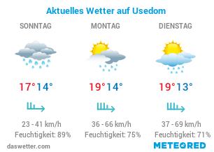 Wetter auf Usedom