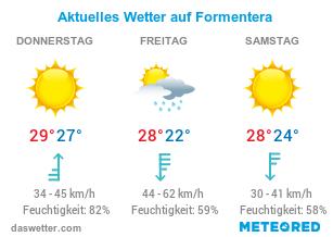Aktuelles Wetter auf Formentera.