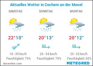Wetter 56856