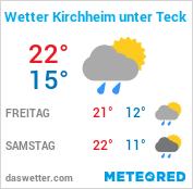 Dlrg Kirchheim