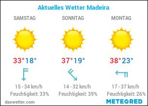 Aktuelles Wetter Madeira