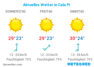 Wie ist das aktuelle Wetter in Cala Pi?