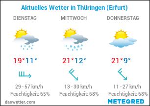 Thüringen Wetter