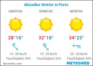 Aktuelle Wetterkarte für Porto, Portugal