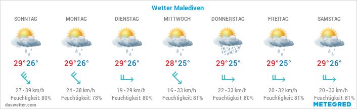 7 Tage Vorschau Wetter Malediven