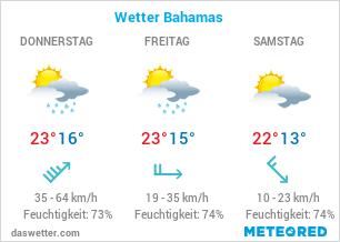 Bahamas Wetter