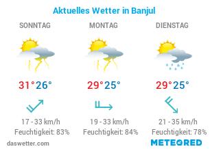 Wie ist das aktuelle Wetter in Banjul?