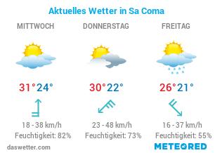 Wie ist das aktuelle Wetter in Sa Coma?