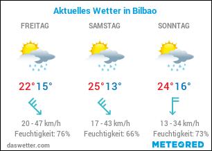 Aktuelle Wetterkarte für Bilbao, Spanien