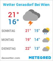Das Wetter in Gerasdorf bei Wien In Gerasdorf bei Wien bleibt von morgens bis zum Nachmittag die Wolkendecke geschlossen und die Temperaturen liegen zwischen 0 und 2°C. Am Abend gibt es in Gerasdorf überwiegend blauen Himmel mit vereinzelten Wolken und die Temperatur liegt bei .