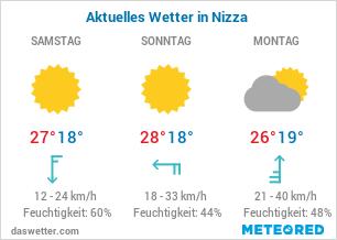 Wie ist das aktuelle Wetter in Nizza?