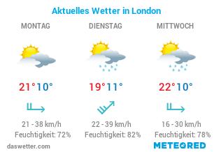 Wie ist das aktuelle Wetter in London?