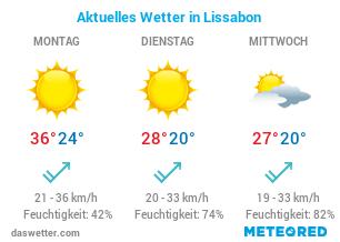 Wie ist das aktuelle Wetter in Lissabon?