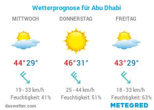 Aktuelles Wetter Abu Dhabi
