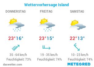 Wetter auf Island