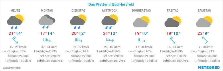 Die Wettervorhersage für Bad Hersfeld