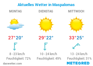 Maspalomas Wetter