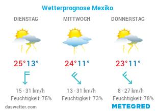 Aktuelles Wetter in Mexiko