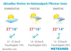 Wie ist das Wetter im Nationalpark Plitvicer Seen?