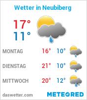 Heute kein Wetter