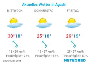 Wie ist das Wetter in Agadir?