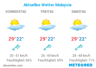 Aktuelles Wetter Malaysia