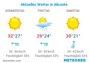 Wie ist das aktuelle Wetter in Alicante?