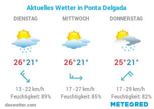 Ponta Delgada Azoren Wetter