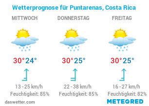 Puntarenas Wetter