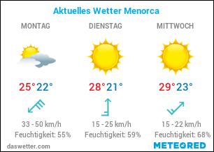 Aktuelles Wetter Menorca