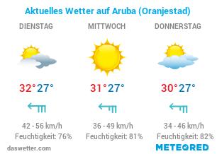 Aruba Wetter