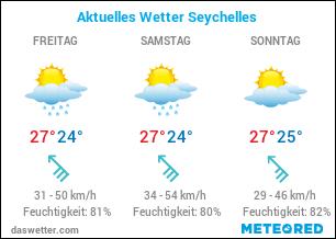 Aktuelles Wetter Seychellen