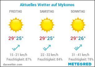 Wetter auf Mykonos