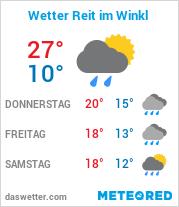 Wetter in Reit im Winkl