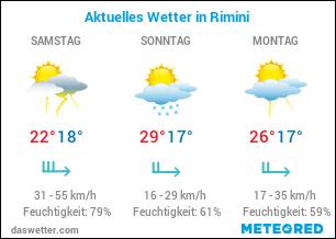 Aktuelle Wetterkarte für Rimini