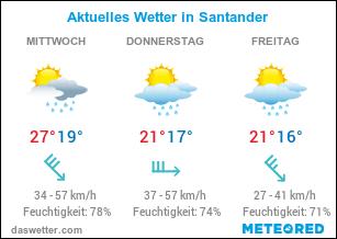 Aktuelles Wetter in Santander.