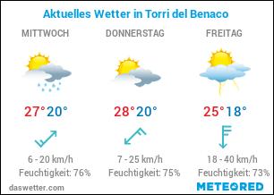Torri del Benaco Wetter