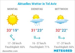 Wie ist das aktuelle Wetter in Tel Aviv?