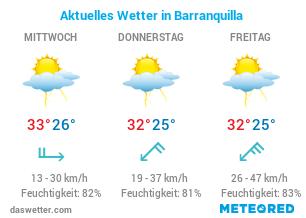 Wie ist das Wetter in Barranquilla