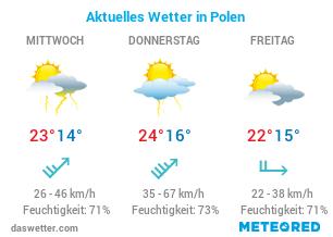 das wetter in polen