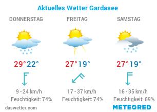 Aktuelles Wetter Gardasee