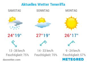 Aktuelles Wetter Teneriffa