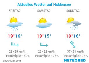 Wie ist das aktuelle Wetter auf Hiddensee?