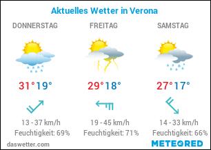 Wie ist das aktuelle Wetter in Verona?
