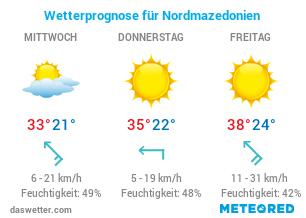 Wetter in Nordmazedonien