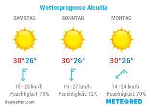 Aktuelles Wetter Alcudia