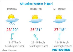 Wie ist das aktuelle Wetter in Bari?