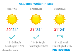 Aktuelles Wetter auf Menorca