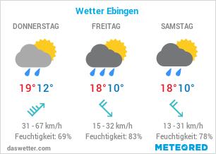Wetter Ebingen