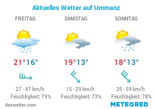 Wie ist das aktuelle Wetter auf Ummanz?